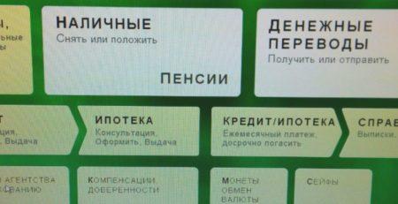 Терминалы для электронной очереди
